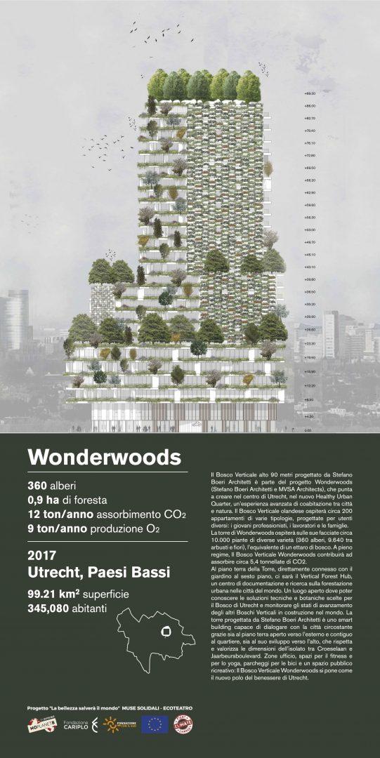 Ecoteatro_pannello-Wonderwoods-Utrecht